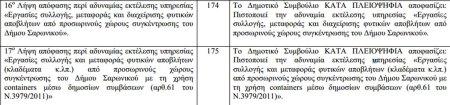Αποφέσεις ΔΣ 10-6-2014