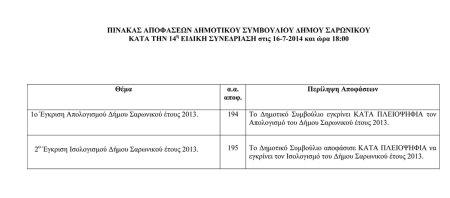 Πίνακας αποφάσεων ειδικής συνεδρίασης της 16-7- 2014 Δημοτικού Συμβουλίου Δήμου Σαρωνικού