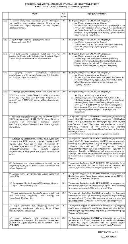 Πίνακας αποφάσεων της 15ης συνεδρίασης του Δημοτικού Συμβουλίου 16-7-2014-1
