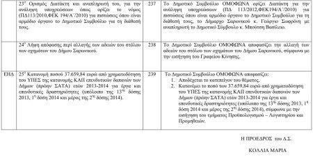 Πίνακας αποφάσεων Δημοτικού Συμβουλίου 20η Συνεδρίαση-5