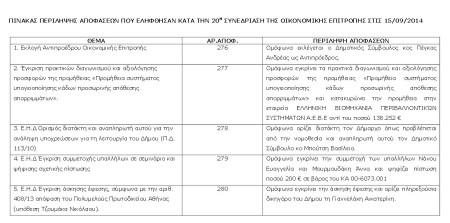 Πίνακας αποφάσεων Οικονομικ΄λης επιτροπής 15-9-14