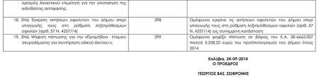 πινακας θεμάτων Οικονομικής Επιτροπής 19-9-2014 21-14-3